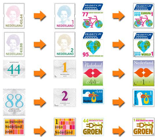 Hoeveel postzegels naar nederland