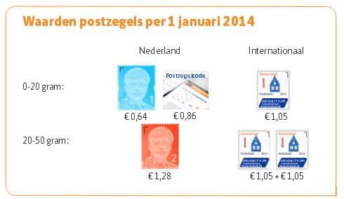 Tariefsverhogingen PostNL 2014 - Postzegelblog: www.postzegelblog.nl/2014/01/03/tariefsverhogingen-postnl-2014