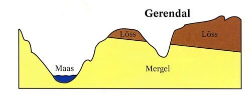 gerendal - geografisch