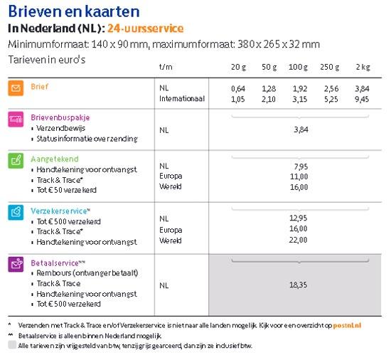 Postzegels nederland catalogus online dating 5