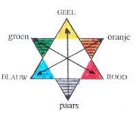 kleurencirkel (4)