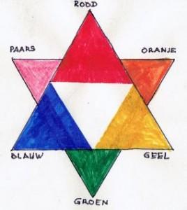 persp.kleur